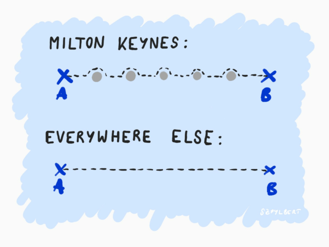 Szpylbert cartoon about Milton Keynes roads